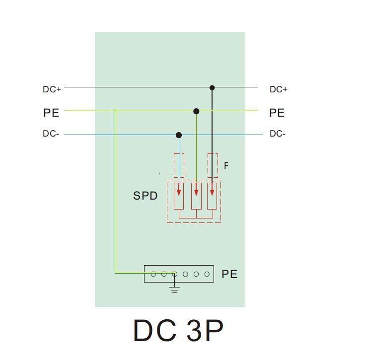 Blitz - Überspannungsschutz  DC Photovoltaik PV 1000V, Imax 40kA, 3 Pole, T2